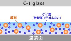 C-1 glass